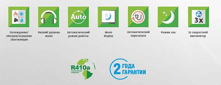 Кондиционеры RIX в Челябинске